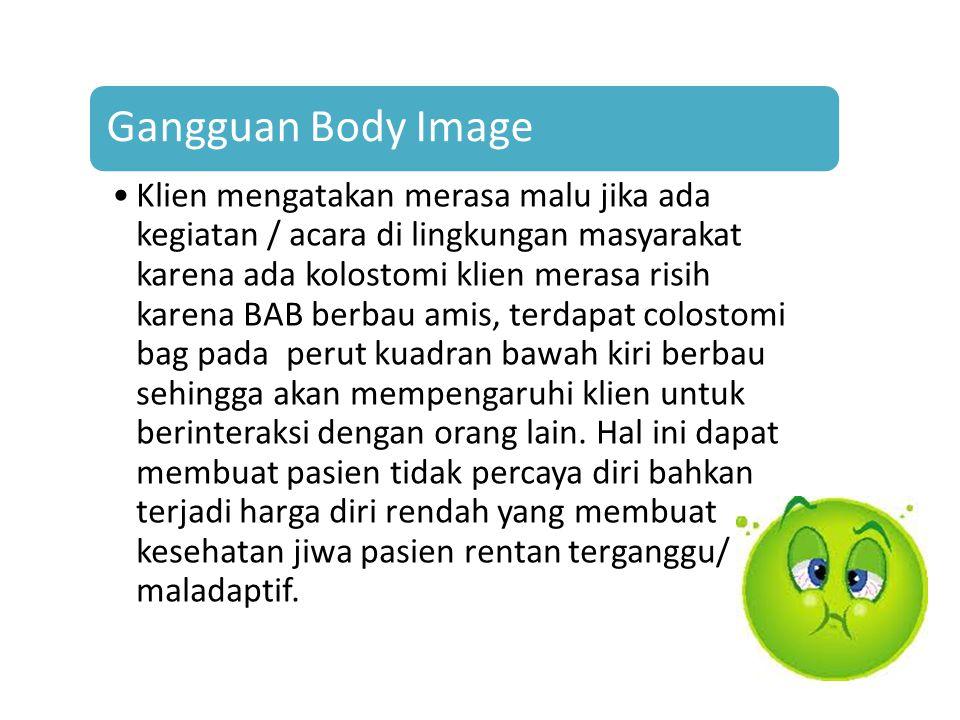 Gangguan Body Image