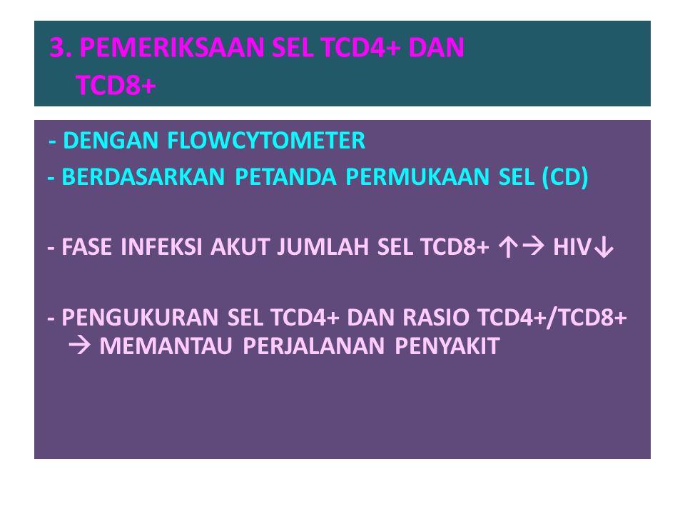 3. PEMERIKSAAN SEL TCD4+ DAN TCD8+