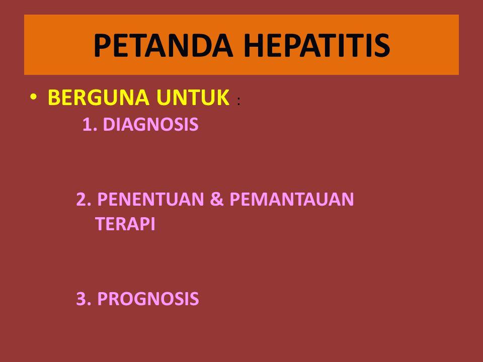 PETANDA HEPATITIS BERGUNA UNTUK : 2. PENENTUAN & PEMANTAUAN TERAPI