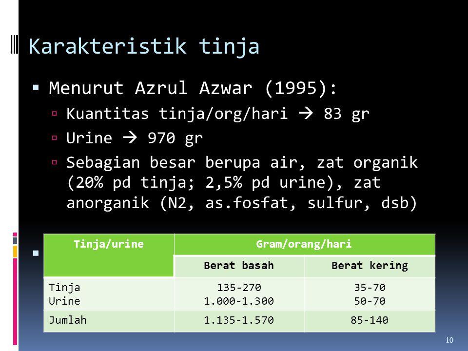 Karakteristik tinja Menurut Azrul Azwar (1995): Menurut Gotaas (1956):