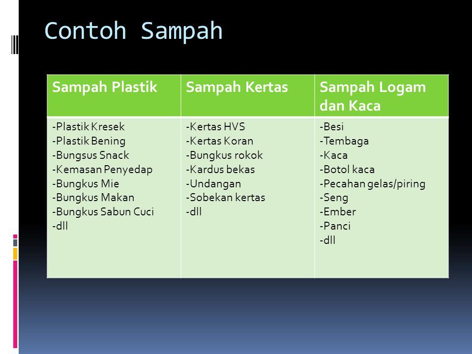Contoh Sampah Sampah Plastik Sampah Kertas Sampah Logam dan Kaca