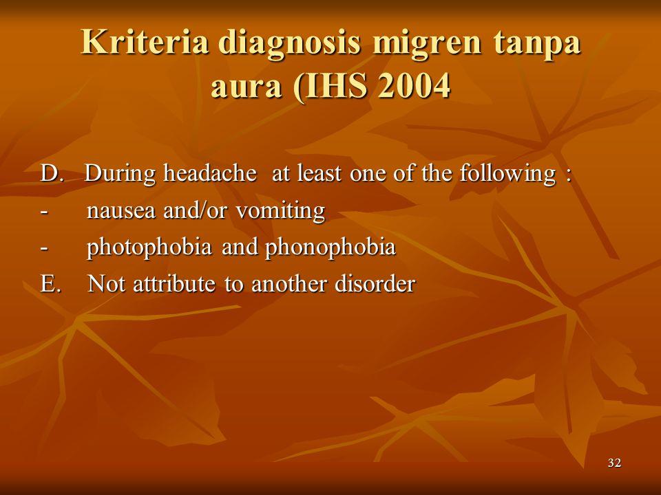 Kriteria diagnosis migren tanpa aura (IHS 2004