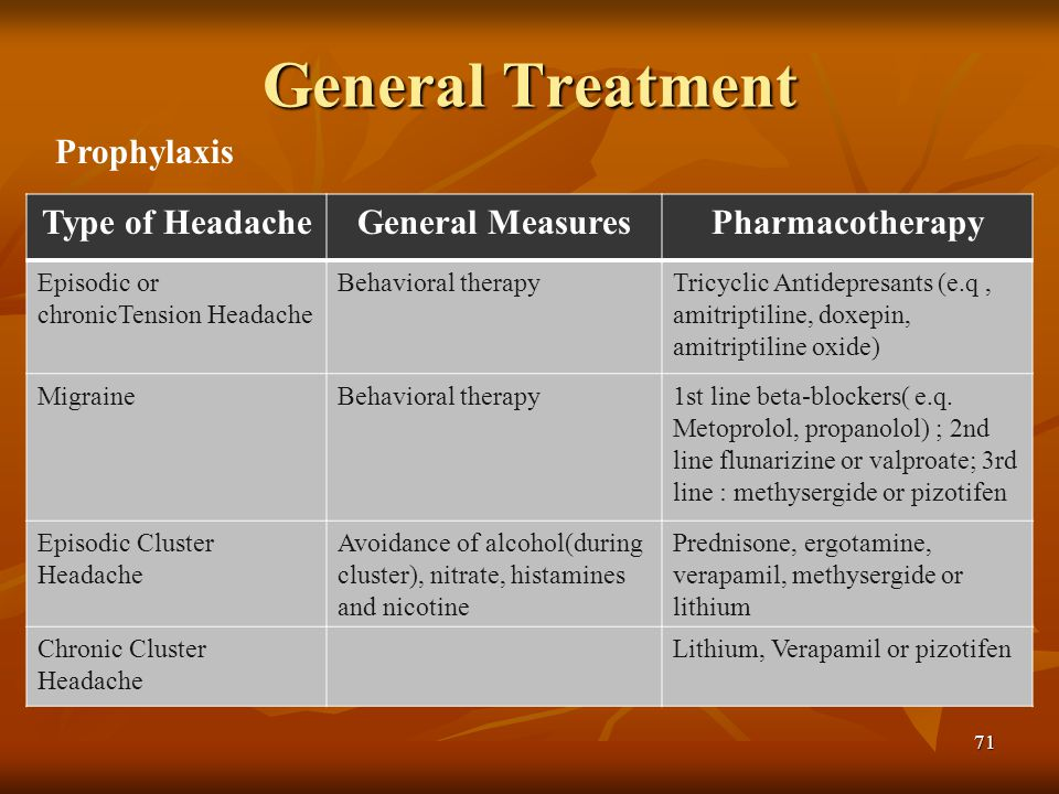 General Treatment Prophylaxis Type of Headache General Measures