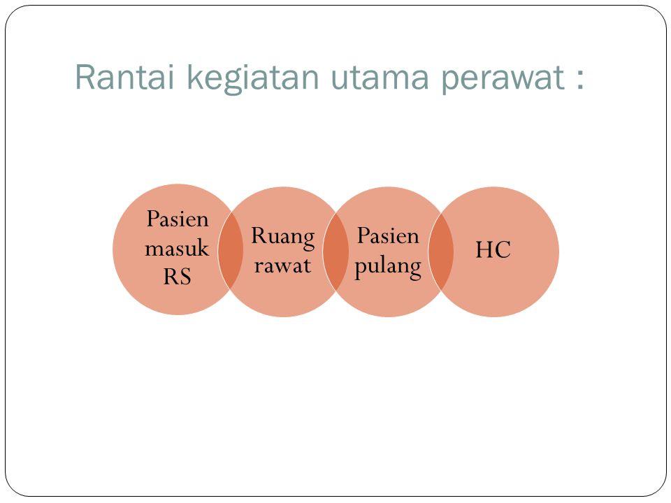 Rantai kegiatan utama perawat :