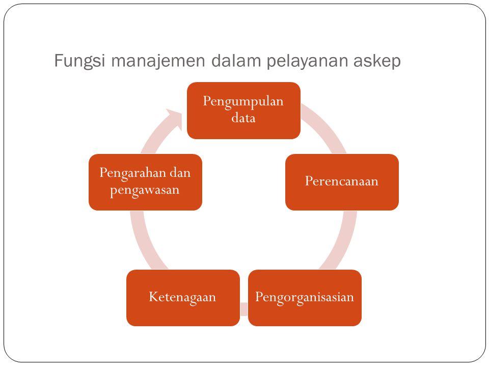 Fungsi manajemen dalam pelayanan askep