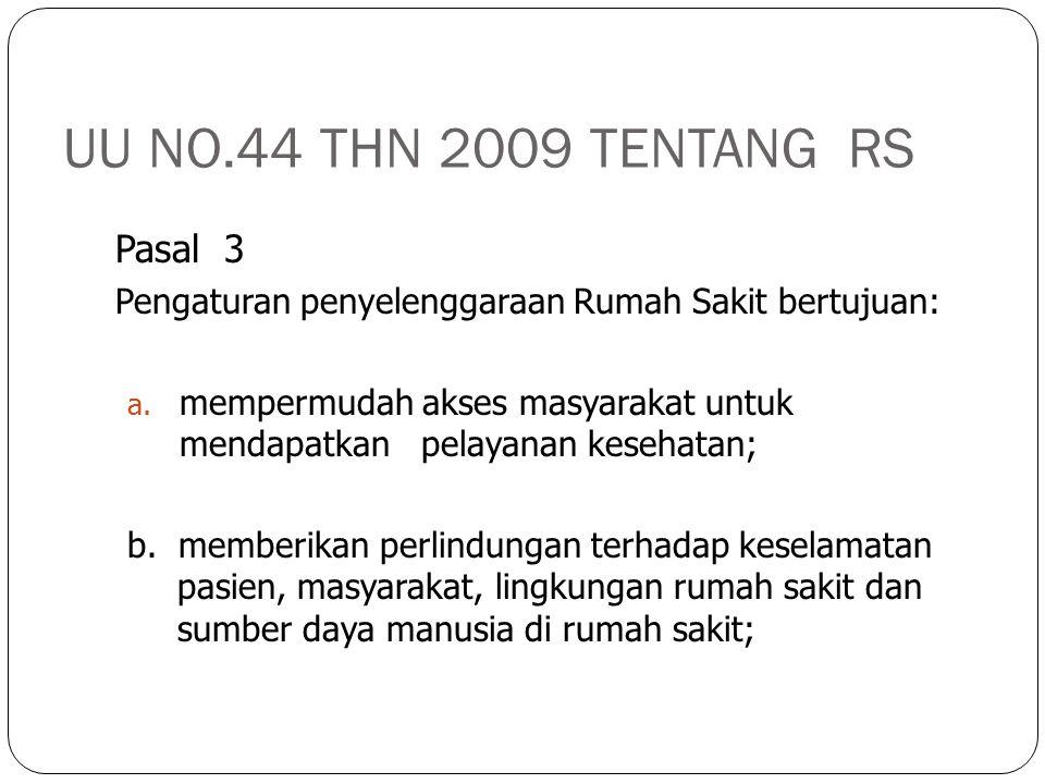 UU NO.44 THN 2009 TENTANG RS Pasal 3