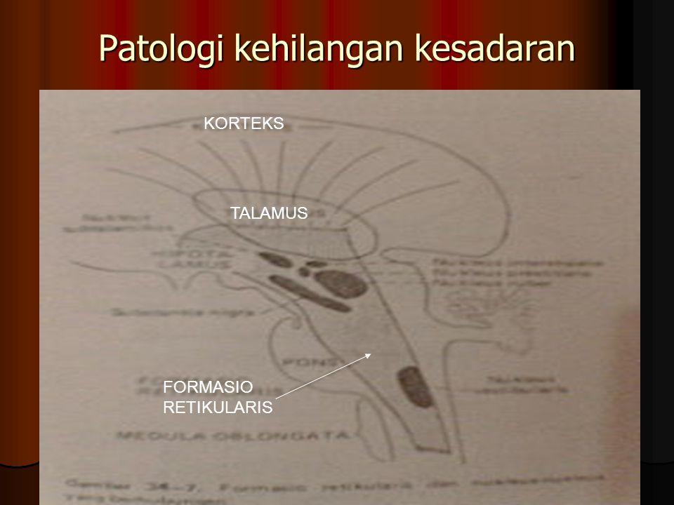 Patologi kehilangan kesadaran