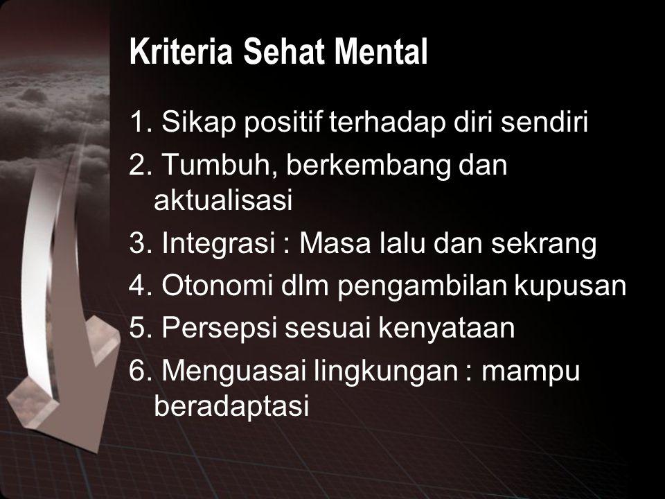 Kriteria Sehat Mental