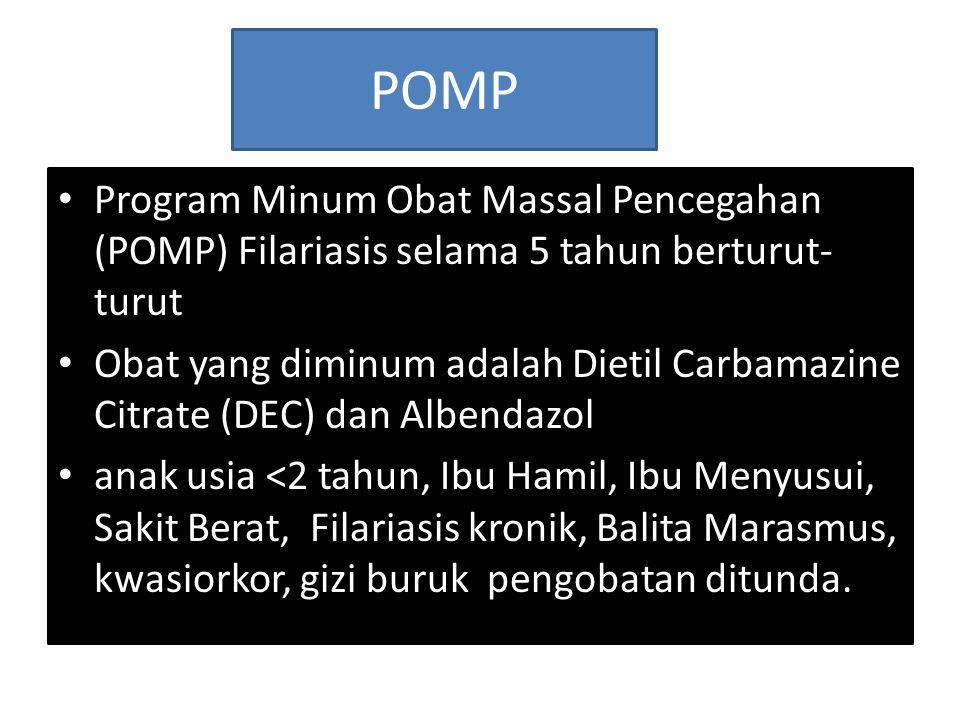 POMP Program Minum Obat Massal Pencegahan (POMP) Filariasis selama 5 tahun berturut-turut.