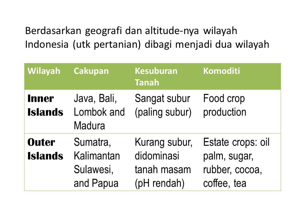Java, Bali, Lombok and Madura Sangat subur (paling subur)