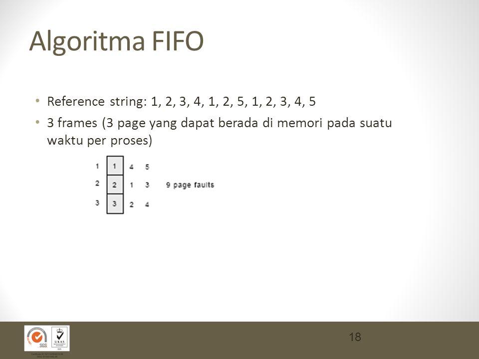 Algoritma FIFO Reference string: 1, 2, 3, 4, 1, 2, 5, 1, 2, 3, 4, 5