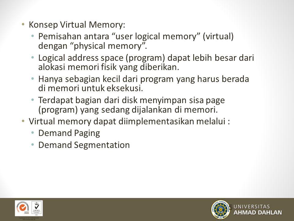 Konsep Virtual Memory: