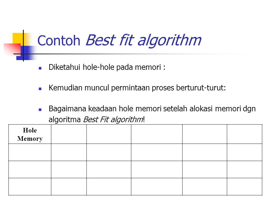 Contoh Best fit algorithm