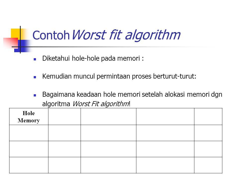 ContohWorst fit algorithm