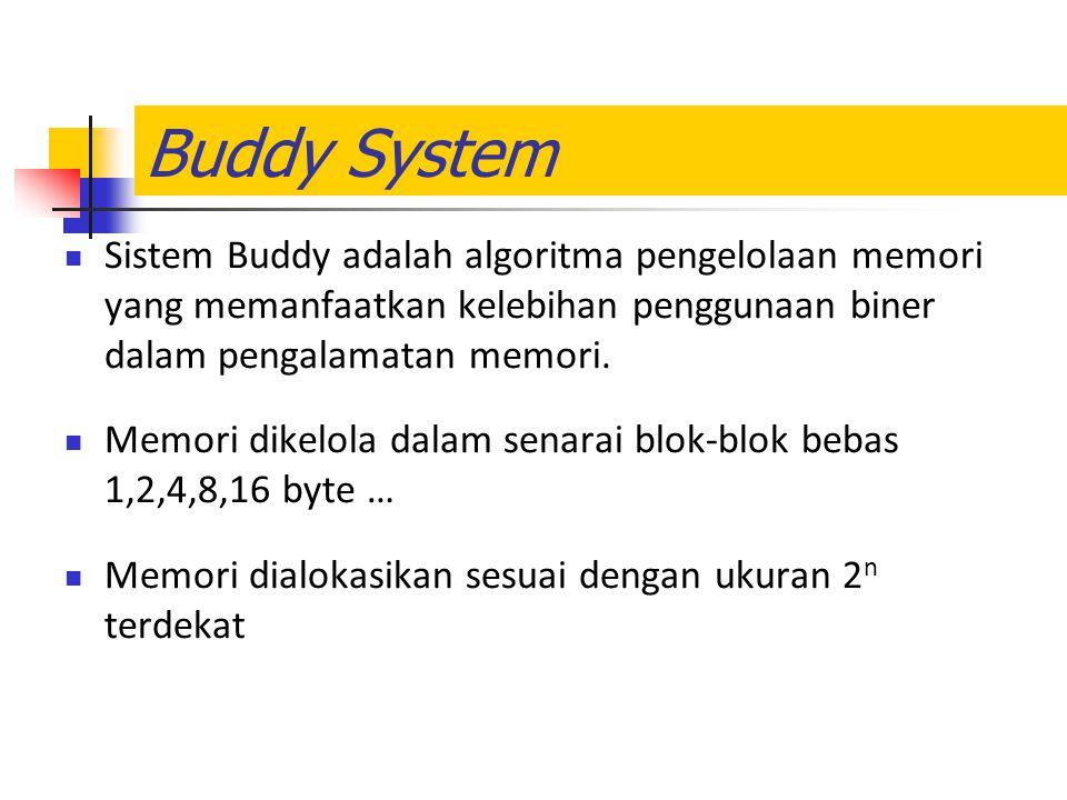 Buddy System Sistem Buddy adalah algoritma pengelolaan memori yang memanfaatkan kelebihan penggunaan biner dalam pengalamatan memori.