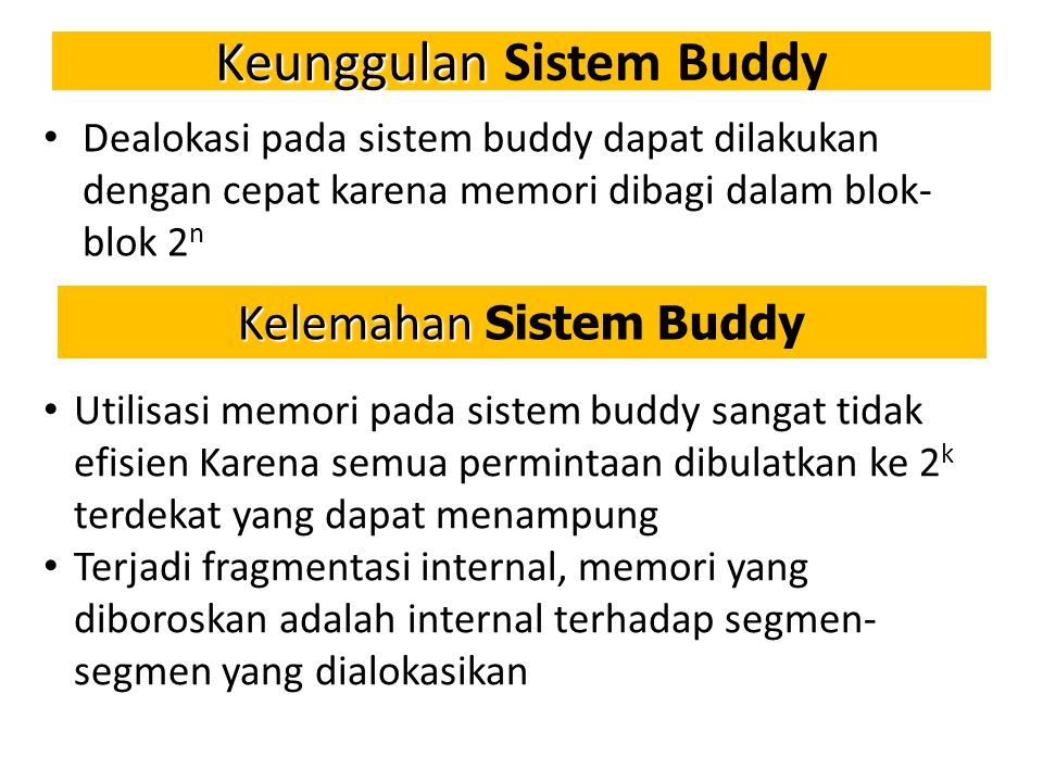 Keunggulan Sistem Buddy