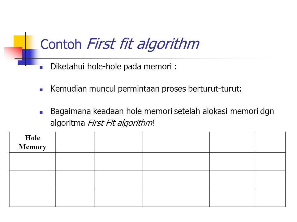 Contoh First fit algorithm