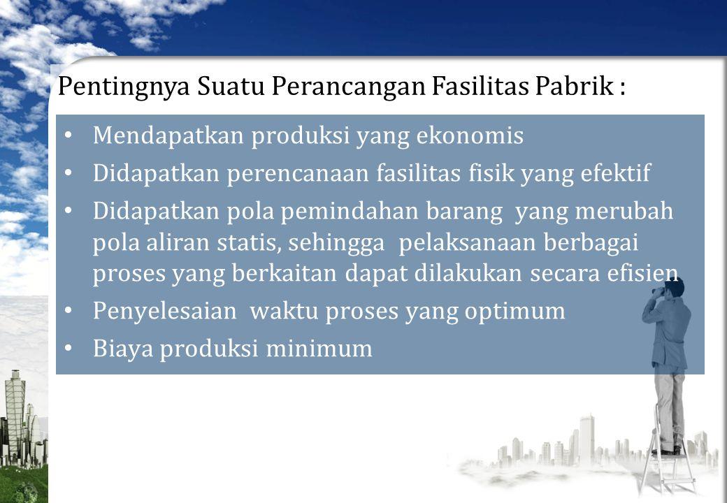Pentingnya Suatu Perancangan Fasilitas Pabrik :