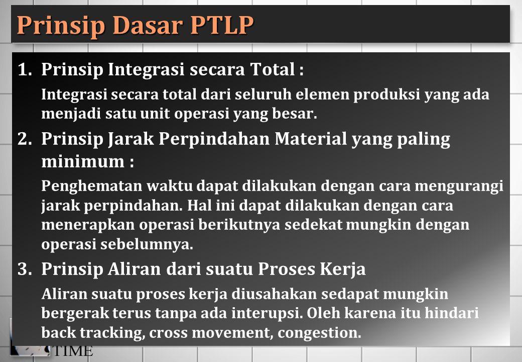 Prinsip Dasar PTLP Prinsip Integrasi secara Total :
