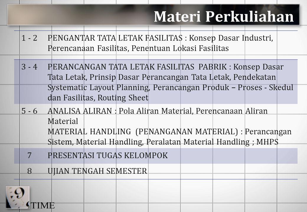 Materi Perkuliahan 1 - 2. PENGANTAR TATA LETAK FASILITAS : Konsep Dasar Industri, Perencanaan Fasilitas, Penentuan Lokasi Fasilitas.