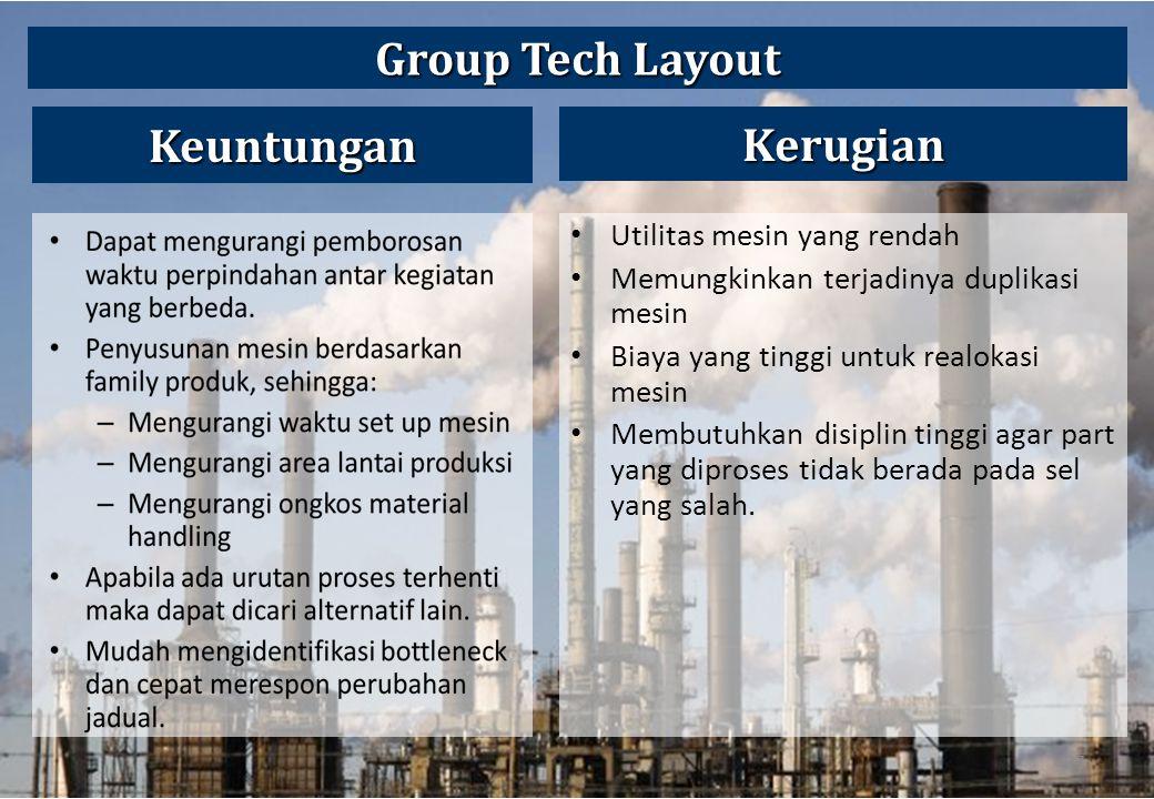 Group Tech Layout Keuntungan Kerugian