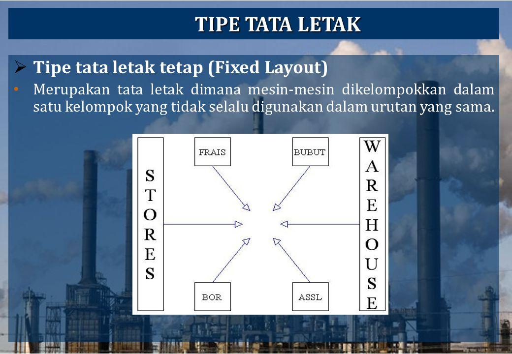 TIPE TATA LETAK Tipe tata letak tetap (Fixed Layout)