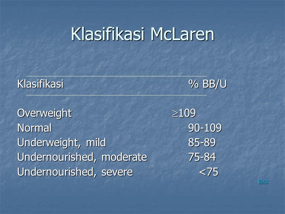 Klasifikasi McLaren Klasifikasi % BB/U Overweight  109 Normal 90-109