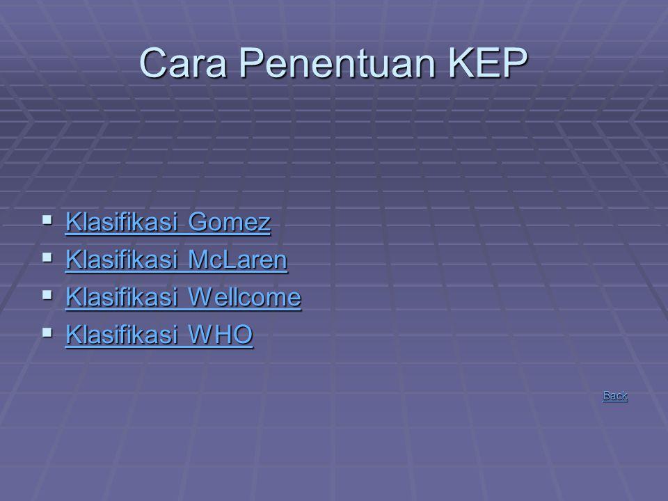 Cara Penentuan KEP Klasifikasi Gomez Klasifikasi McLaren