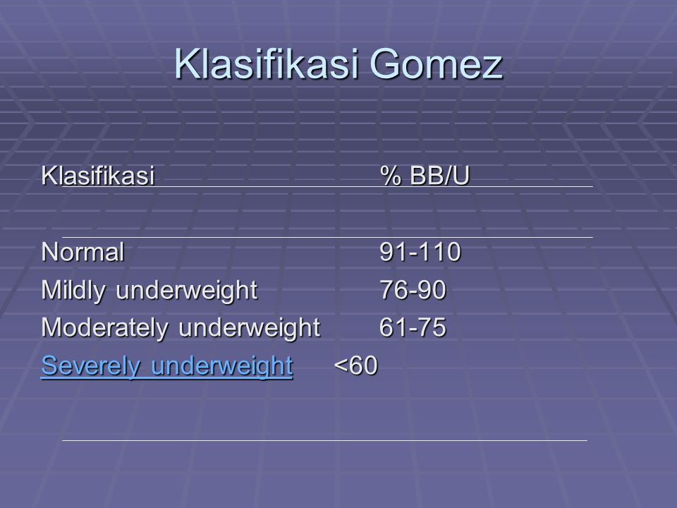 Klasifikasi Gomez Klasifikasi % BB/U Normal 91-110