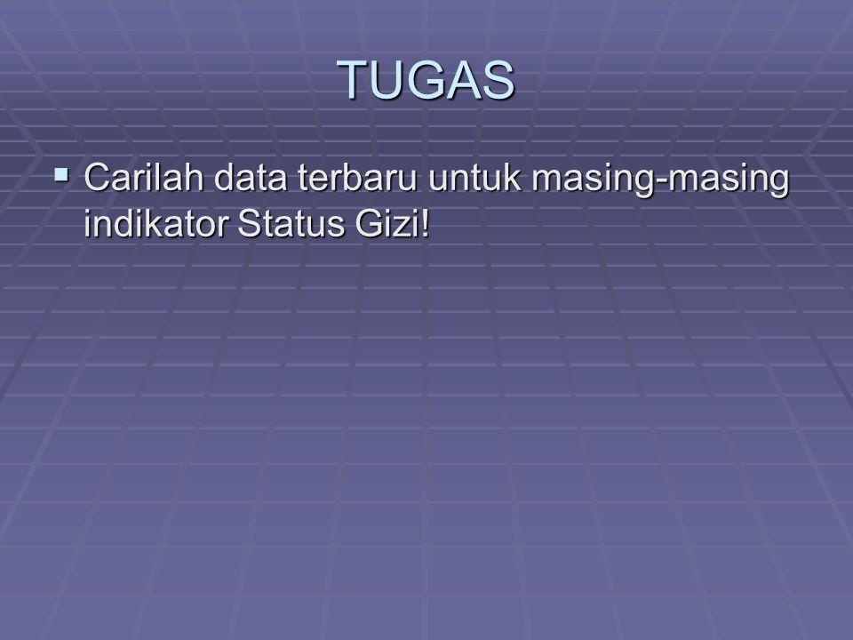 TUGAS Carilah data terbaru untuk masing-masing indikator Status Gizi!