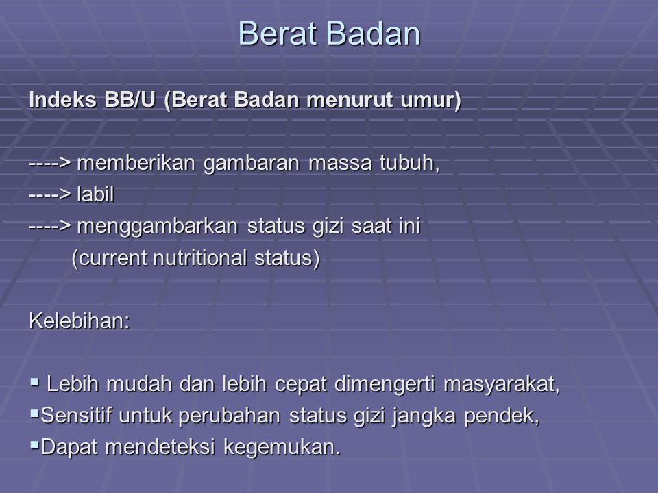 Berat Badan Indeks BB/U (Berat Badan menurut umur)