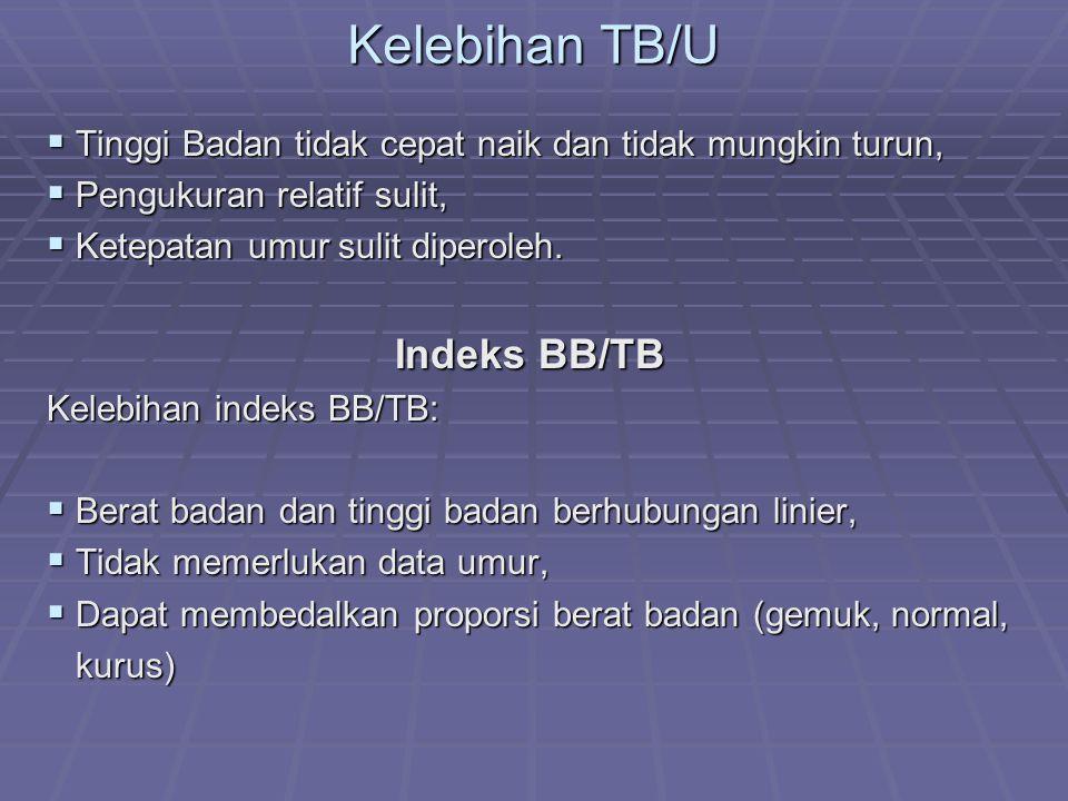 Kelebihan TB/U Indeks BB/TB