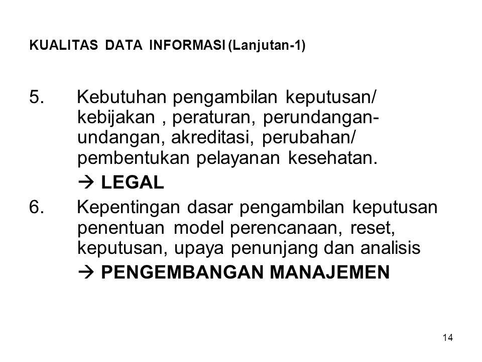 KUALITAS DATA INFORMASI (Lanjutan-1)