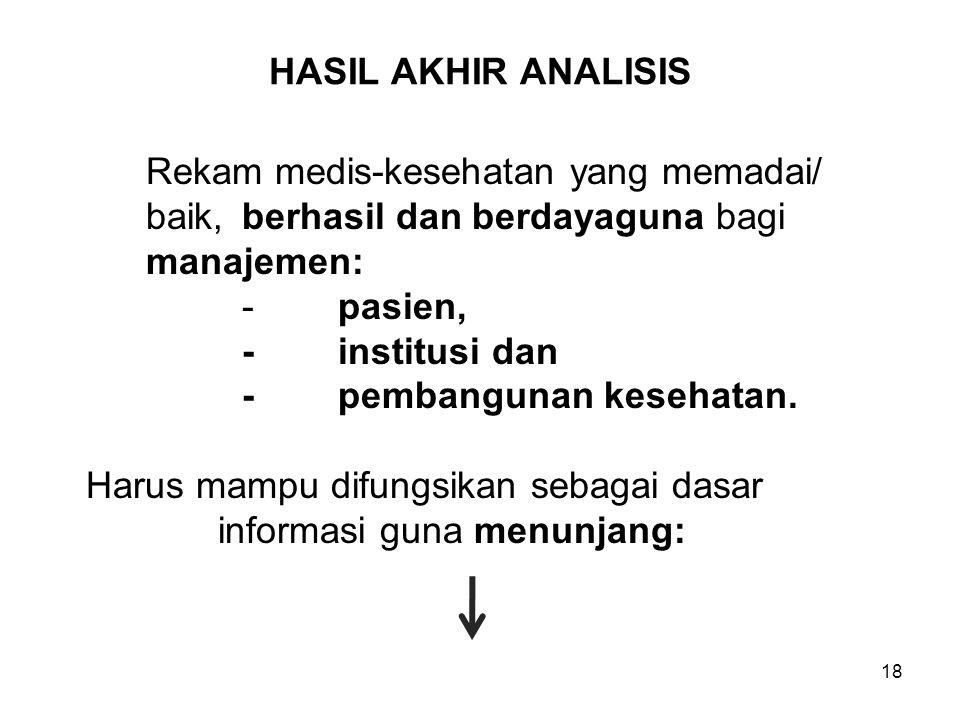 HASIL AKHIR ANALISIS Rekam medis-kesehatan yang memadai/ baik, berhasil dan berdayaguna bagi. manajemen: