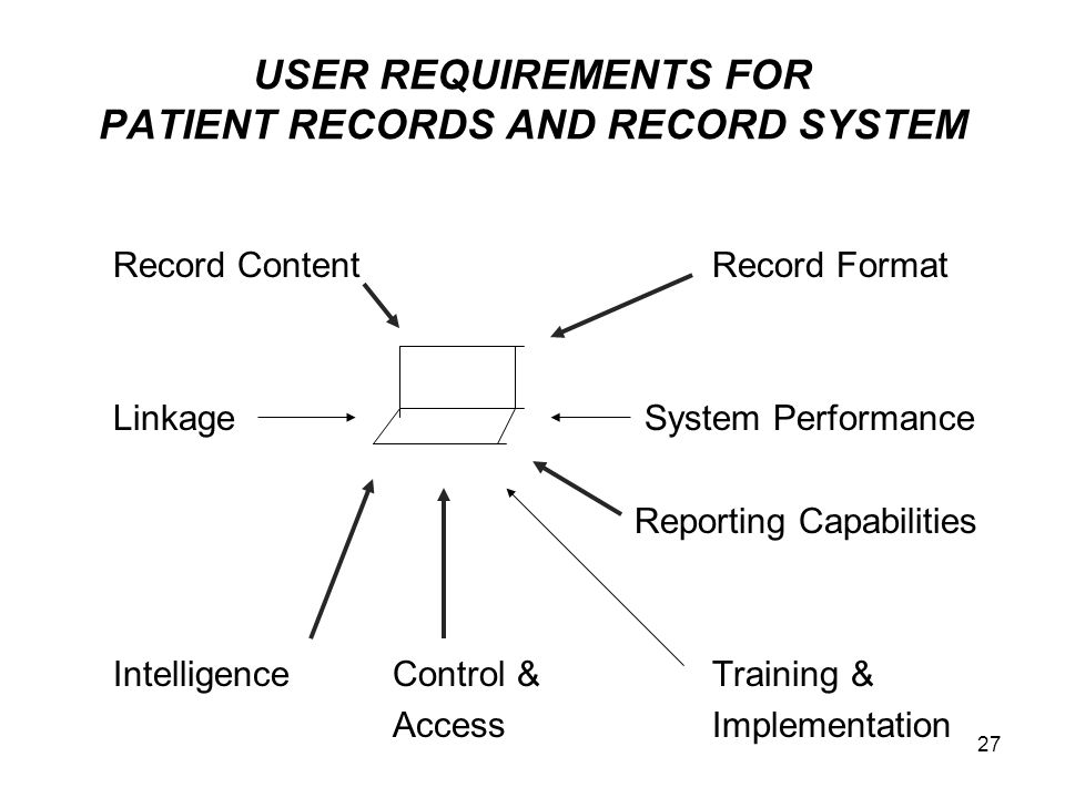 USER REQUIREMENTS FOR PATIENT RECORDS AND RECORD SYSTEM
