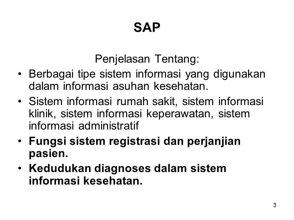 SAP Penjelasan Tentang: