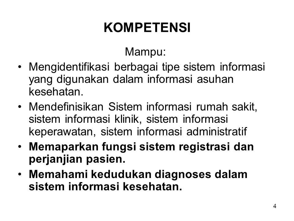 KOMPETENSI Mampu: Mengidentifikasi berbagai tipe sistem informasi yang digunakan dalam informasi asuhan kesehatan.
