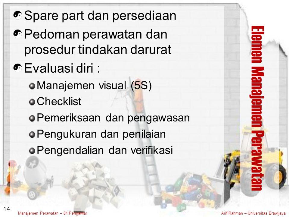 Elemen Manajemen Perawatan