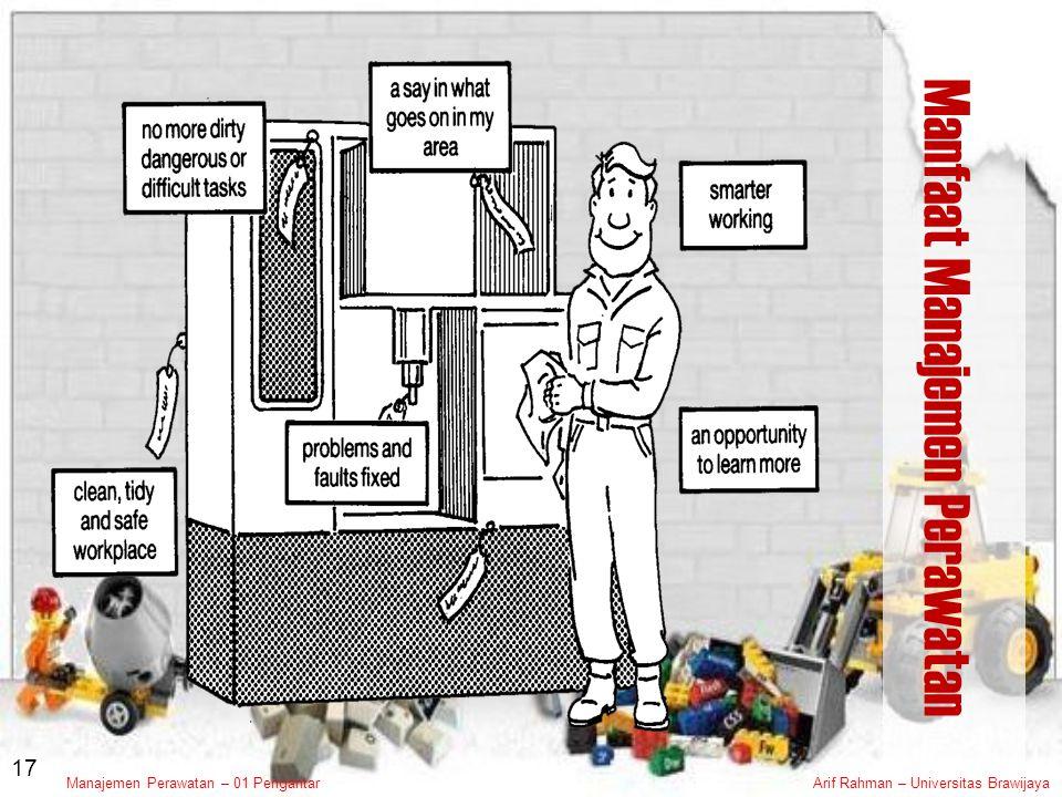 Manfaat Manajemen Perawatan