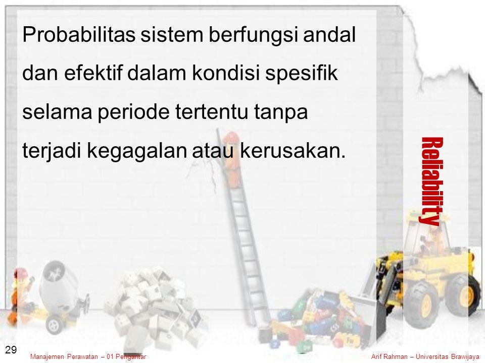 Probabilitas sistem berfungsi andal dan efektif dalam kondisi spesifik selama periode tertentu tanpa terjadi kegagalan atau kerusakan.