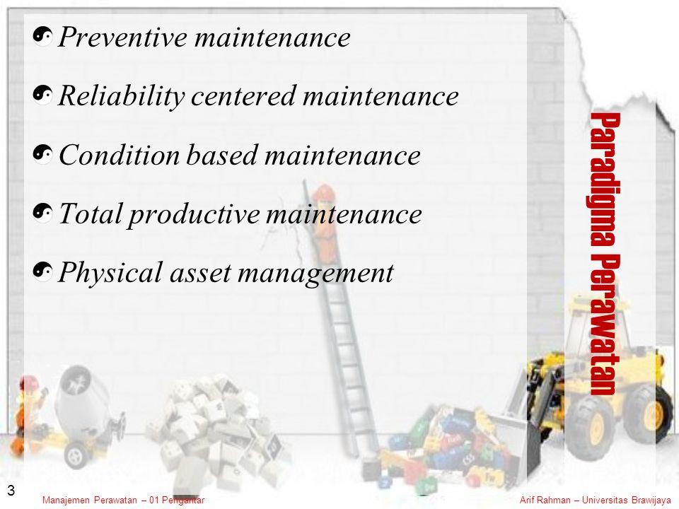 Paradigma Perawatan Preventive maintenance