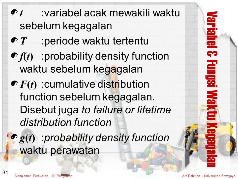 Variabel & Fungsi Waktu Kegagalan
