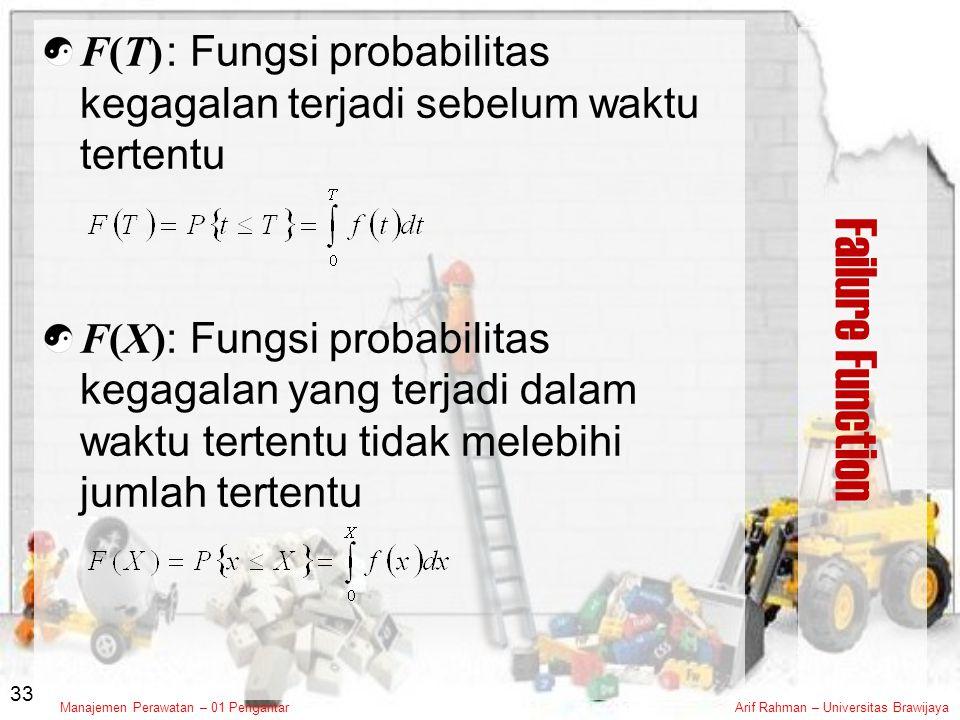 F(T) : Fungsi probabilitas kegagalan terjadi sebelum waktu tertentu