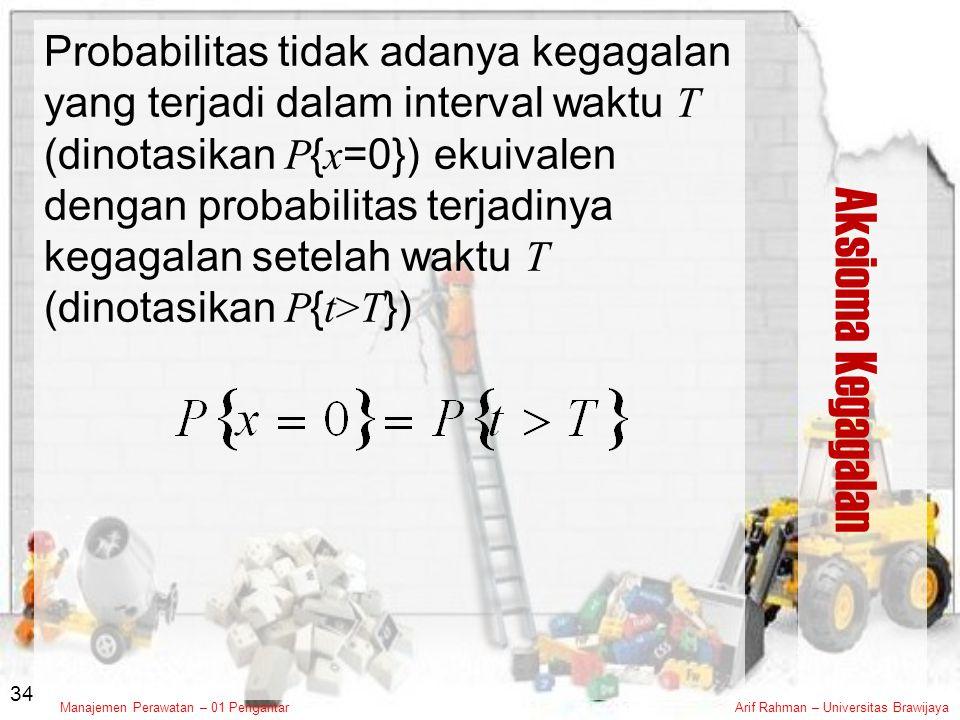 Probabilitas tidak adanya kegagalan yang terjadi dalam interval waktu T (dinotasikan P{x=0}) ekuivalen dengan probabilitas terjadinya kegagalan setelah waktu T (dinotasikan P{t>T})