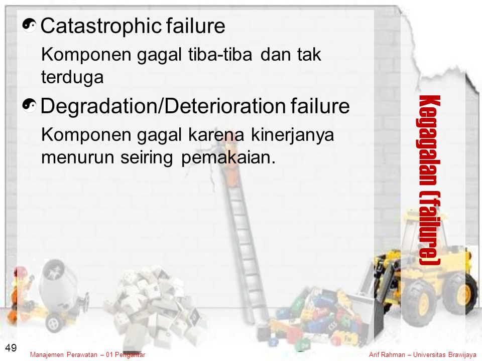 Kegagalan (failure) Catastrophic failure