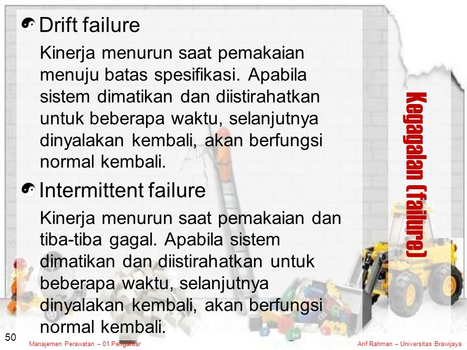 Kegagalan (failure) Drift failure Intermittent failure