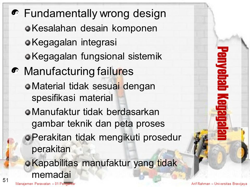 Penyebab Kegagalan Fundamentally wrong design Manufacturing failures