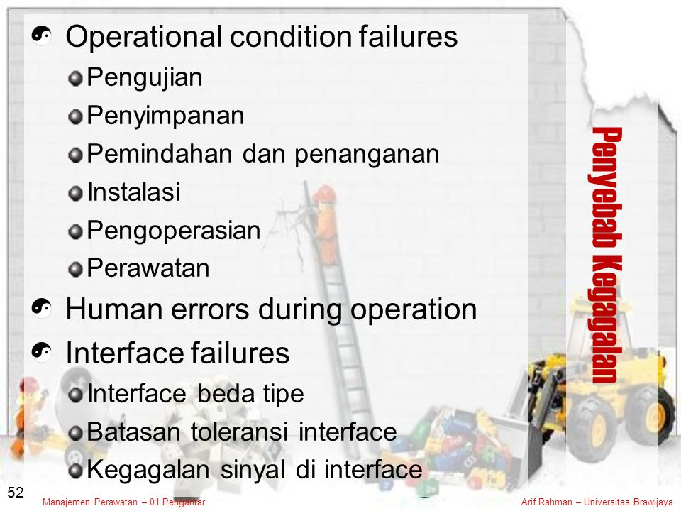 Penyebab Kegagalan Operational condition failures