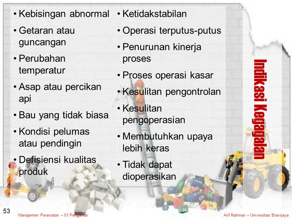 Indikasi Kegagalan Kebisingan abnormal Getaran atau guncangan