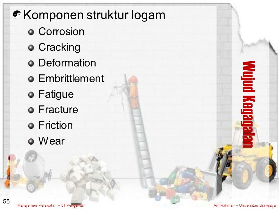 Wujud Kegagalan Komponen struktur logam Corrosion Cracking Deformation